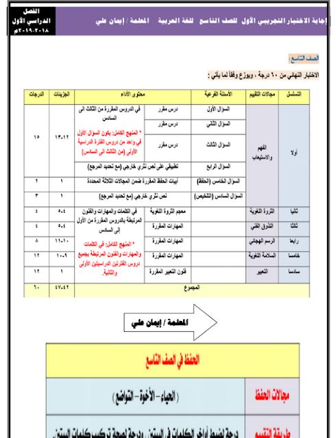 إجابة الاختبار التجريبي الأول في اللغة العربية للصف التاسع