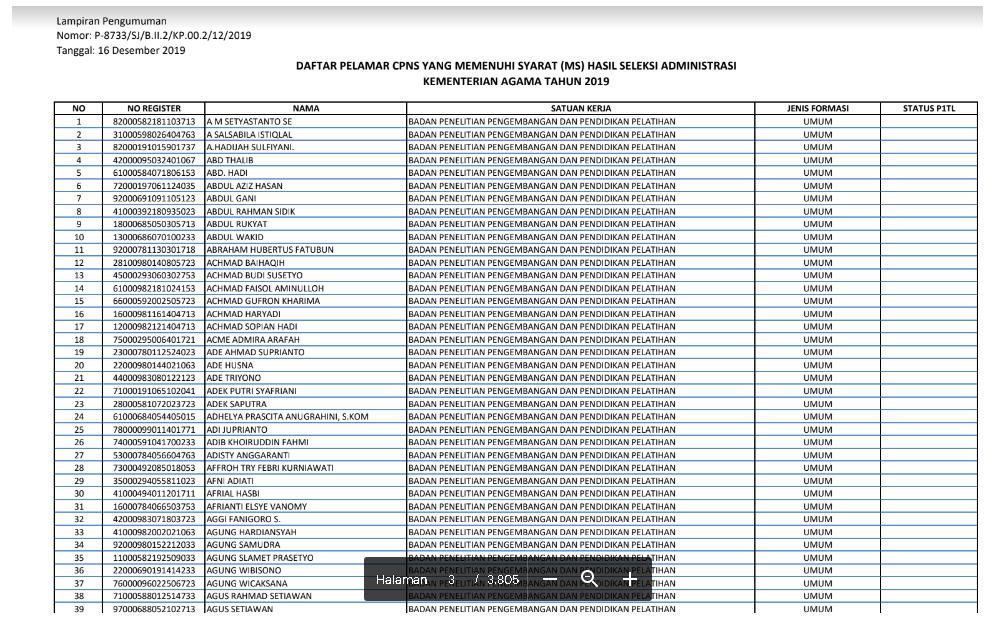 Hasil Seleksi Administrasi CPNS Kemenag Kementerian Agama Tahun 2019