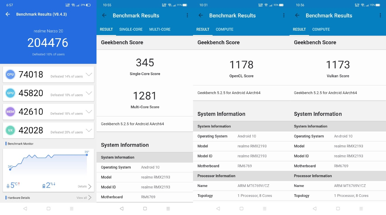 realme narzo 20 Benchmarks - AnTuTu v8.4.3 and Geekbench 5
