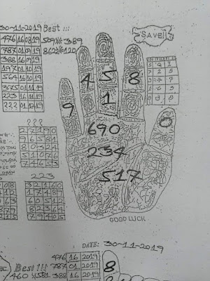 Thai Lottery 3up VIp Sure Number Tips Second Paper  01 December 2019