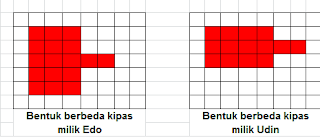 Bentuk Kipas