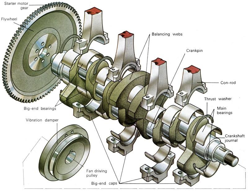 flywheel with crankshaft