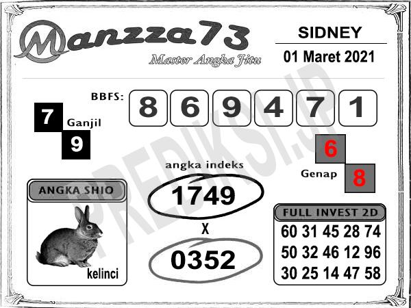 Prediksi Togel Manzza73 SD Senin 01 Maret 2021