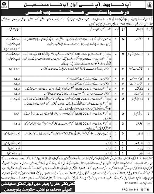 Jobs In Energy Department Govt Of Balochistan 20 July 2018