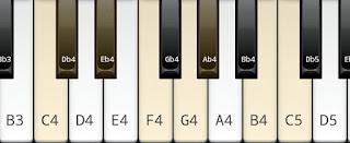 Neapolitan minor scale on key C