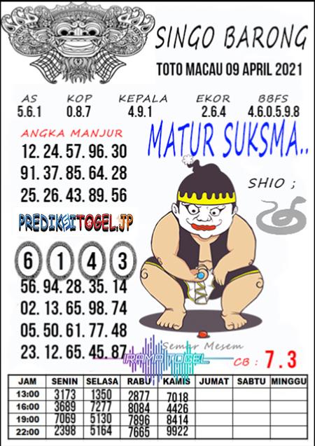 Syair Top Singo Barong Toto Macau Jumat 09 April 2021