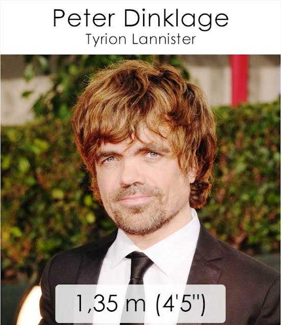 Peter Dinklage (Tyrion Lannister) 1.35 m