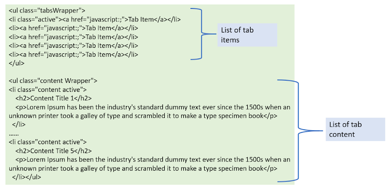 HTML Code for the Horizontal Tab