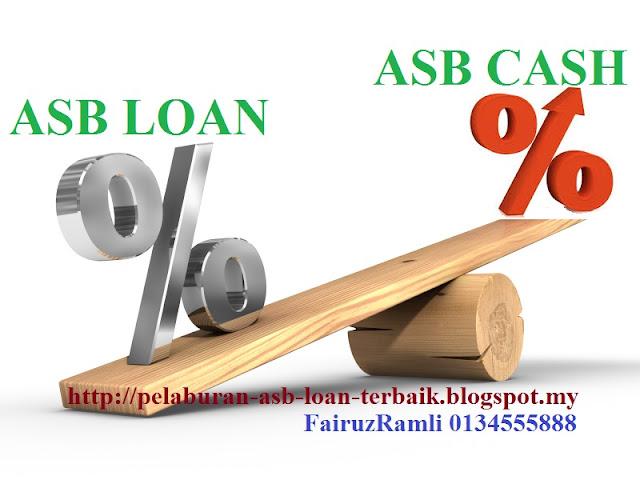 ASB Loan VS ASB Cash