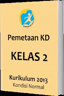 Pemetaan KD Kurikulum 2013 Kelas 2 SD/MI, www.gurnulis.id