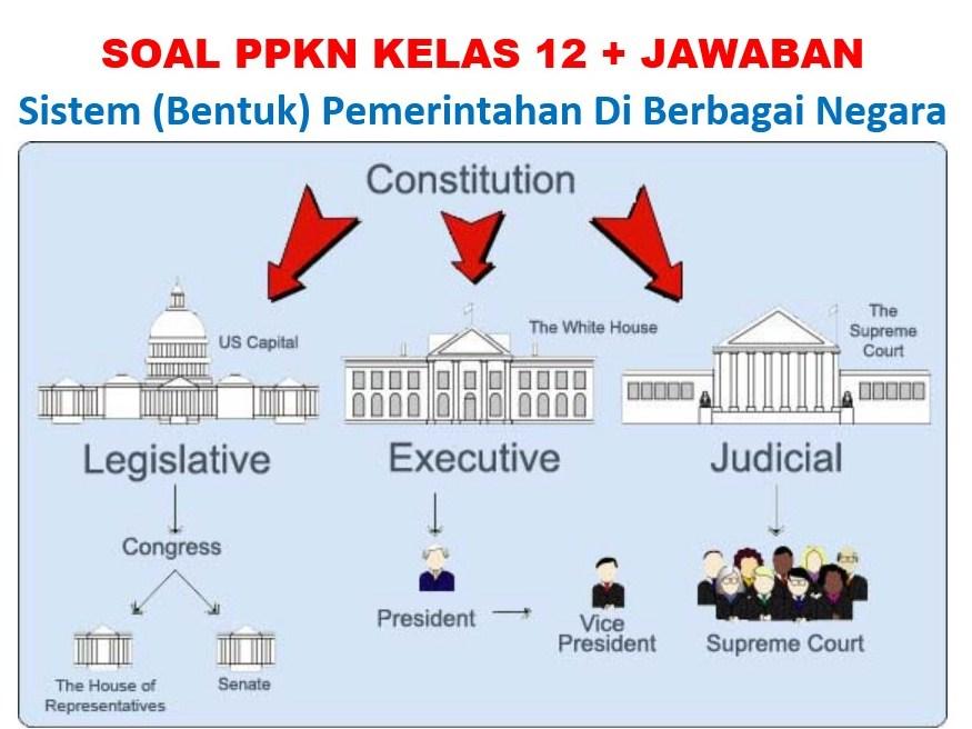 Sistem Pemerintahan Indonesia – Pengertian dan Bentuknya
