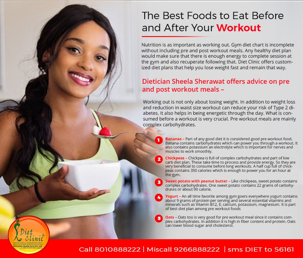 Post workout meal plan for weight loss