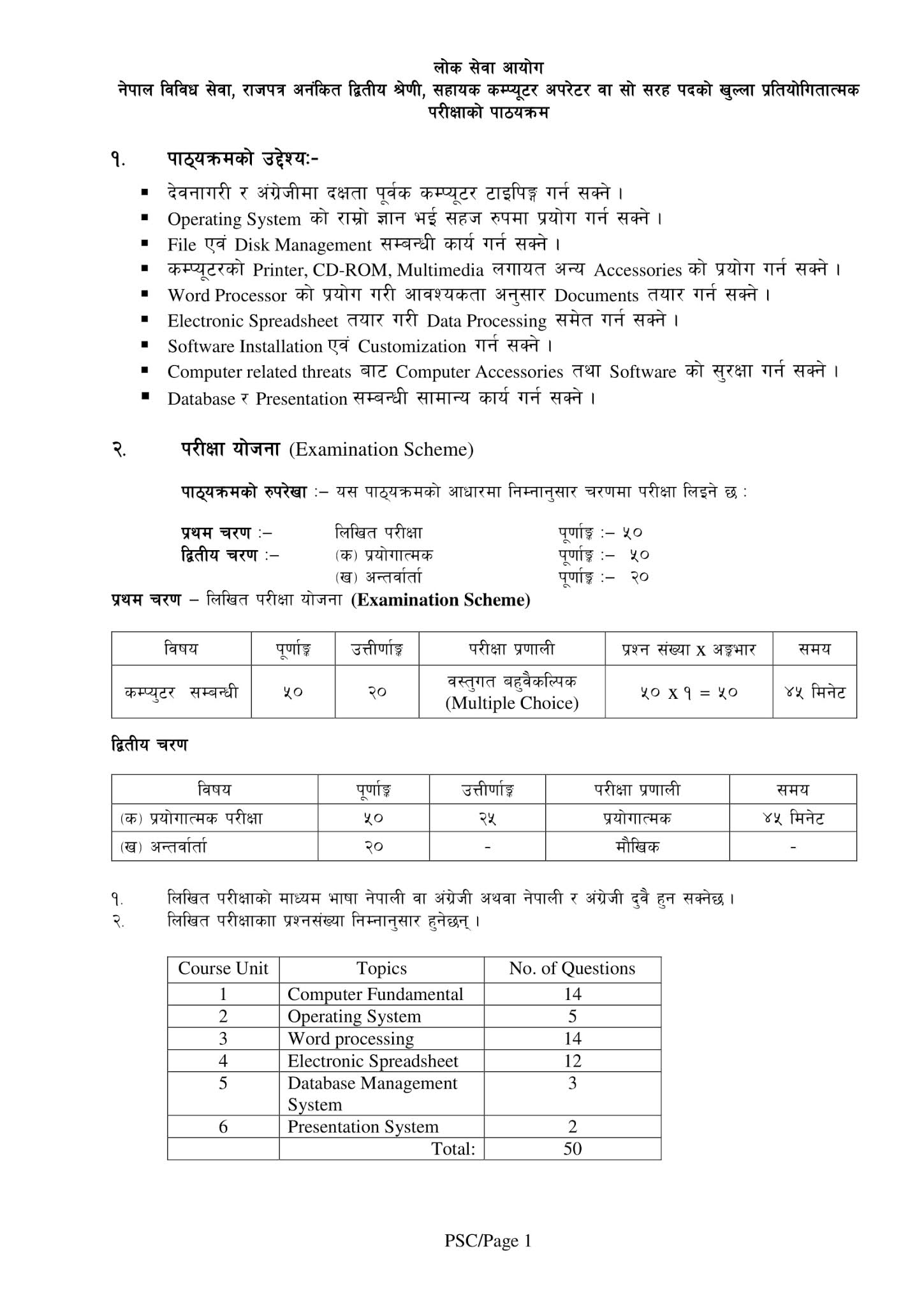 Syllabus Of Assistant Computer Operator Non Gazetted Second Class For Sangh