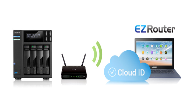 EZ-CONNECT