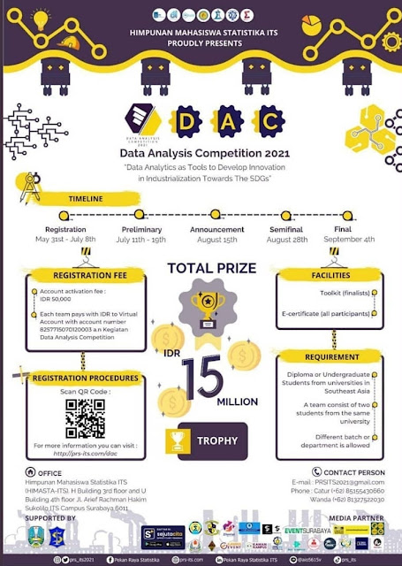 Data Analysis Competition 2021