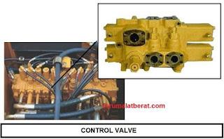 fungsi control valve