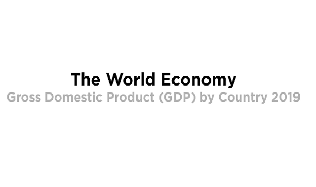 Gross Domestic Product of countries around the world