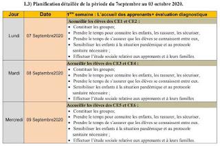 تخطيط مفصل للفترة من 7 شتنبر إلى 3 أكتوبر 2020 لأساتذة الفرنسية