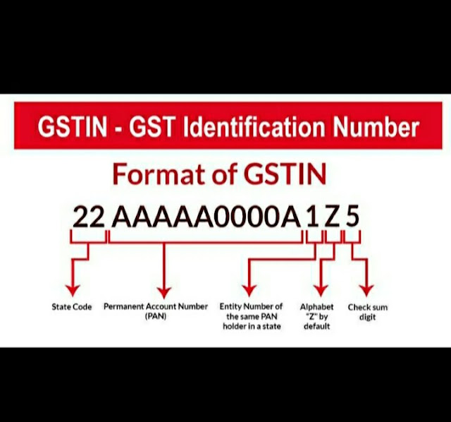 GSTIN number gstin number gstin number kya hai gstin number format gstin number example gstin number list gstin number of up gstin number means gstin number kaise banaye gstin number apply gstin number apply online gstin number application gstin number and pan number gstin number amazon gstin number application form gstin number address search gstin number address gstin number by pan gstin number by name gstin number bifurcation gstin number bihar gstin number by company name gstin number benefits gstin numbers breakup gstin number bangalore gstin number check gstin number create gstin number consists of gstin number cost gstin number check status gstin number check by name gstin number charges gstin number certificate download gstin number details gstin number digits gstin number delhi gstin number download gstin number demo gstin number details search gstin number dummy gstin numbers documents gstin number example list gstin number enquiry gstin number explanation gstin number enquiry in customs gstin number eg gstin numbers explained gstin number example for gujarat gstin number full form gstin number for amazon gstin number finder gstin number for pan card gstin number for freelancer gstin number fake gstin number for individuals gstin number generator gstin number get fake gstin number generator gstin number of goa gstin number of godaddy gstin search by gst number gstin/uin number search - gstsearch.in get gstin number online gstin number how to get gstin number how many digits gstin number haryana gstin number hyderabad gstin number hindi gstin number how to check gst helpline number gstn helpdesk number gstin number in pan card gstin number india gstin number in hindi gstin number information gstin number in sap gstin number in train ticket booking gstin number in business place in sap gstin number india search gstin number jharkhand gstin number validation javascript gstin number of jammu and kashmir gstin number of jammu and kashmir state gstin number validation in jquery gstin number validation in java gstin number of reliance jio jio gstin number gstin number kerala gstin number karnataka gstin number kolkata gstin number kya h gstin number search karnataka airtel gstin number karnataka gstin number length gstin number login gstin number logic gstin number lookup gstin number list maharashtra gstin number list in india gstin number last digit gstin number meaning in hindi gstin number mp gstin number maharashtra gstin number mumbai gstin number meaning in tamil gstin number maximum length gstin number madhya pradesh gstin number nomenclature gstin number by name search gstin/tin number (not mandatory for few categories) gstin number of nagaland gstin number on name board gstin number of new india assurance company gstin number of national insurance gstin number of flipkart gstin number of uttar pradesh gstin number of haryana gstin number of indian post office gstin number of delhi gstin number online gstin number pan card gstin number price gstin number pattern gstin number print gstin number pdf gstin number process gstin number punjab gstin number portal gstin number quora how to get gstin number quora gstin number india que es gstin number registration gstin number registration charges gstin number requirements gstin number registration online gstin number rajasthan gstin number regex gstin number railway gstin number regular expression gstin number search by firm name gstin number search by pan gstin number sample gstin number search by name gstin number status gstin number structure gstin number search tool gstin number search by tin number gstin number tracker gstin number table in sap gstin number tamilnadu gstin number through pan number gstin number to address gstin number to be displayed gstin number tracking with reg gstin number to name gstin number uttar pradesh gstin number up gstin number using pan gstin number uk gstin number use gstin/uin number gstin/uin number search gstin number verification online gstin number validity gstin number verification api gstin number verification gstin number verify gstin number validation in c# gstin number with address gstin number wikipedia gstin number west bengal gstin number with Pan gstin number with name gstin number wiki gstin number state wise gstin number search with name zomato gstin number