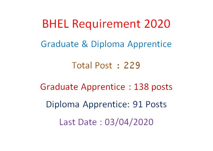 BHEL Bhopal Requirement 2020 for Graduate & Diploma Apprentice