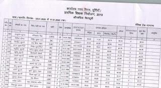 Nagar Nigam Purnea - Provisional merit list of Primary Teacher Niyojan 2019 - Results