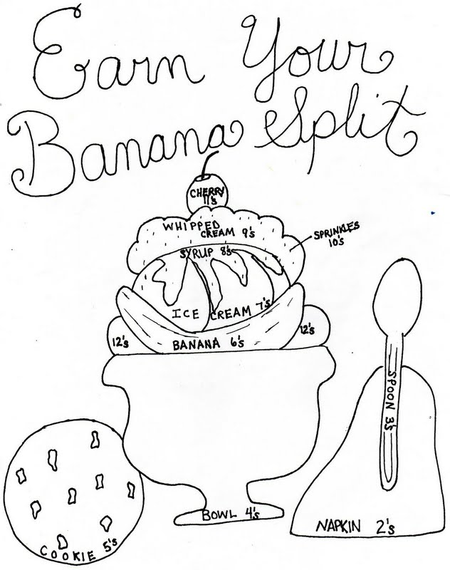 ELEMENTARY SCHOOL ENRICHMENT ACTIVITIES: BANANA SPLIT PROGRAM