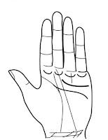 rajyog and gajkesari yog on hand in palmistry