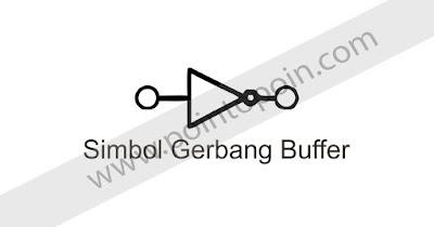 Simbol Buffer