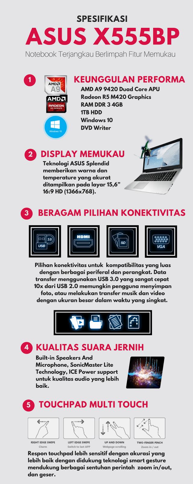 Laptop ASUS X555BP