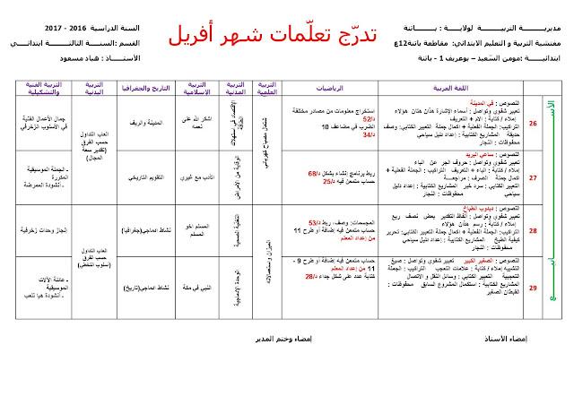 التوزيع الشهري لشهر افريل السنة الثالثة ابتدائي الجيل الثاني