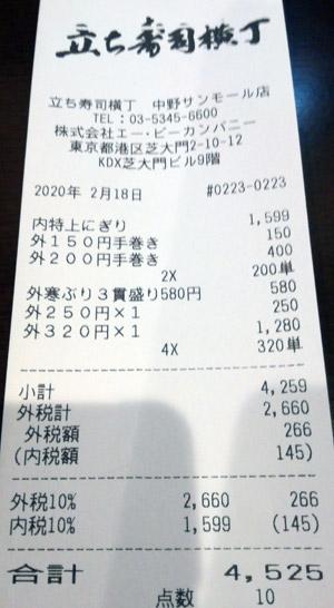 立ち寿司横丁 中野サンモール店 2020/2/18 のレシート