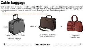 Air Asia cabin luggage