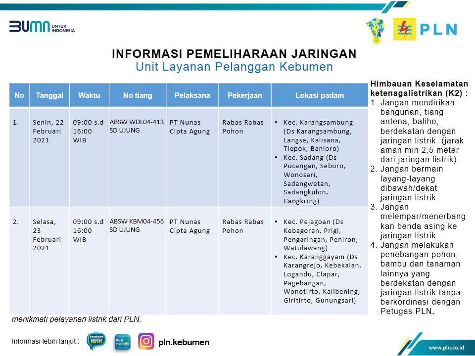Berikut Jadwal Pemadaman Listrik di Kebumen Hari ini , Cek Lokasinya