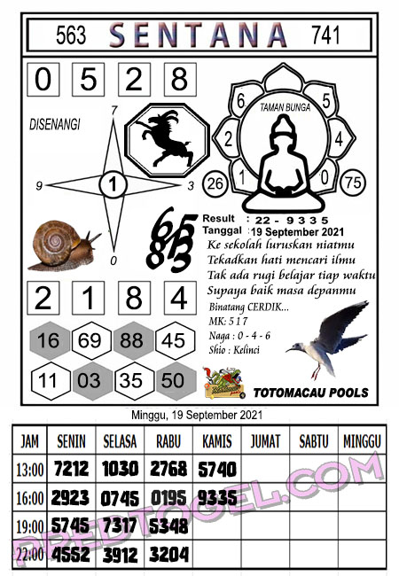 Prediksi Syair Sentana Toto Macau Minggu 19-09-2021