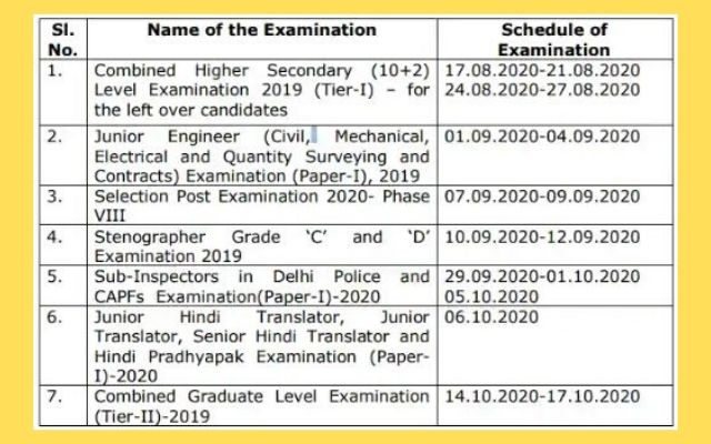 SSC CHSL, JE Exam Information June 1: New Dates For Many Recruitment Examinations Including SSC CHSL, JE, CAPF Released