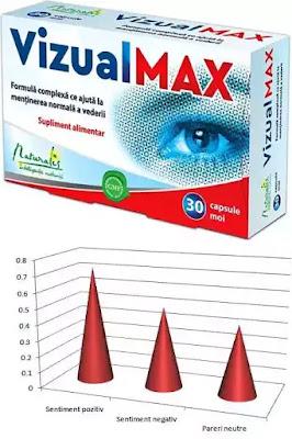 pareri vizualmax capsule îmbunatățirea naturala a vederii