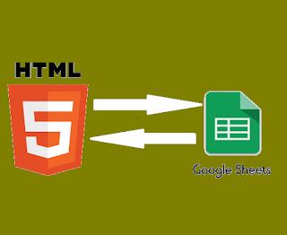 Insert operation on Spread Sheet using Google Apps script