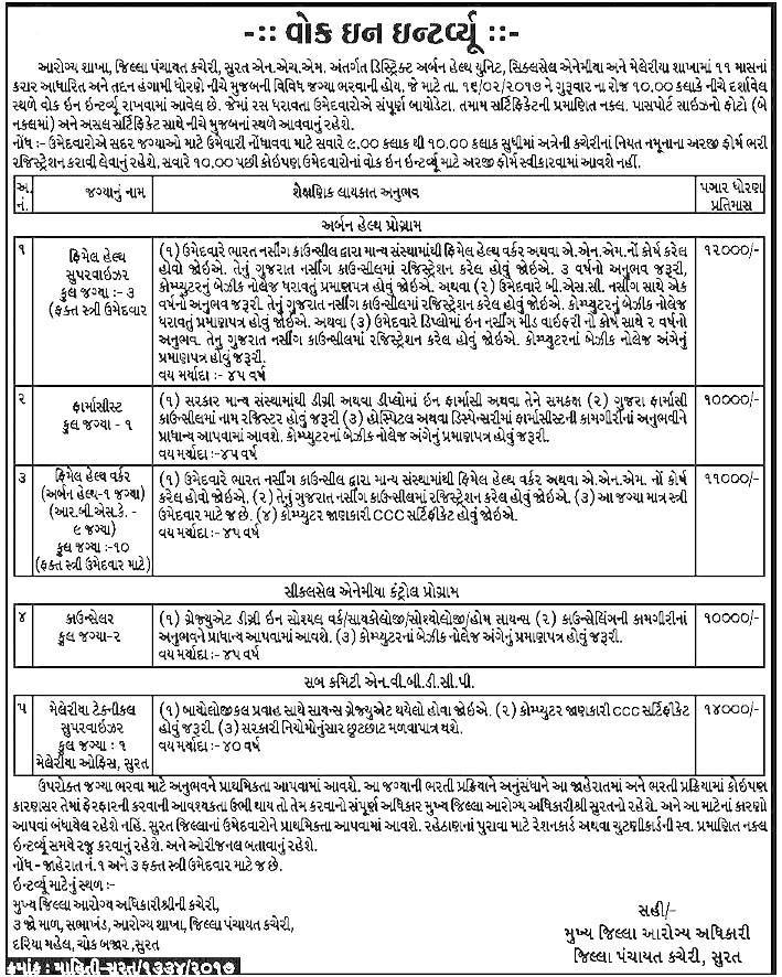 District Urban Health Unit Surat Recruitment 2017 for 17 Various Posts