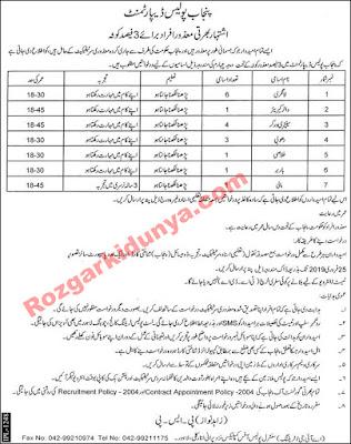 Punjab Police Jobs 2019 | Latest Punjab Police Vacancies 2019