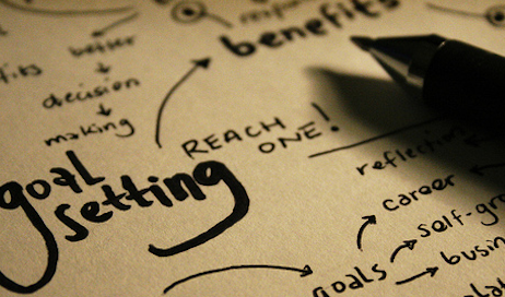 Day 2 of 30-Day Blogging Challenge: Five Short Term Goals
