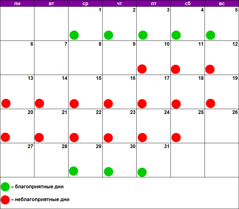 Лунный календарь эпиляции август 2018