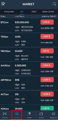Tampilan Menu Market Di Aplikasi Indodax
