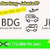 Wisata Bandung | YC Travella | Tour Bandung