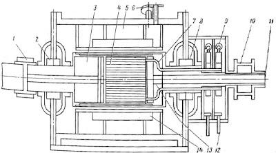 Продольный разрез генератора сверхпроводимости мощностью 5 тыс. кВ-А
