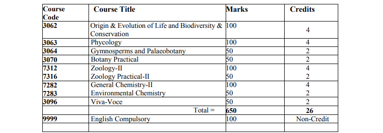 Botany Department Honours 1st Year Book List