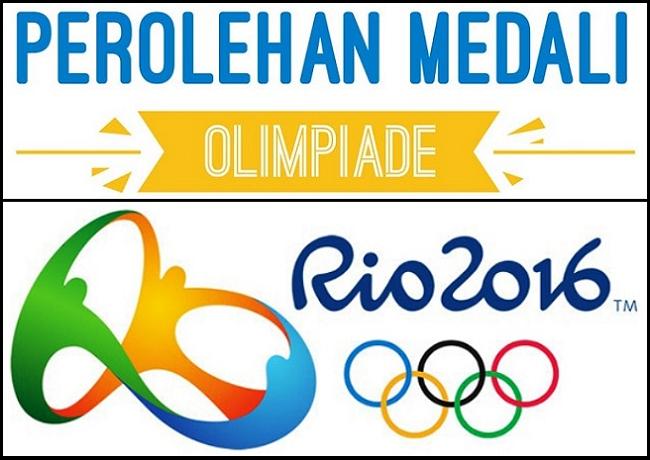 Perolehan Medali Olimpiade Rio 2016