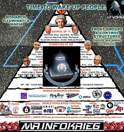 Berühmt Mr.Infokrieg: Willkommen in Ihrer neuen Weltordnung #RD_11