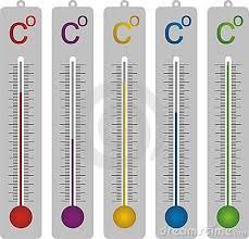 http://dunia-mulyadi.blogspot.com/2016/02/ringkasan-materi-suhu-dan-perubahan.html
