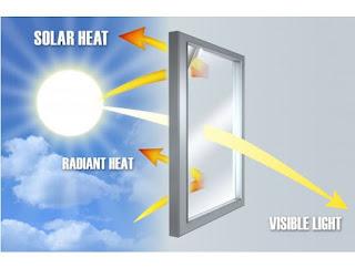 solarno kontrolno staklo
