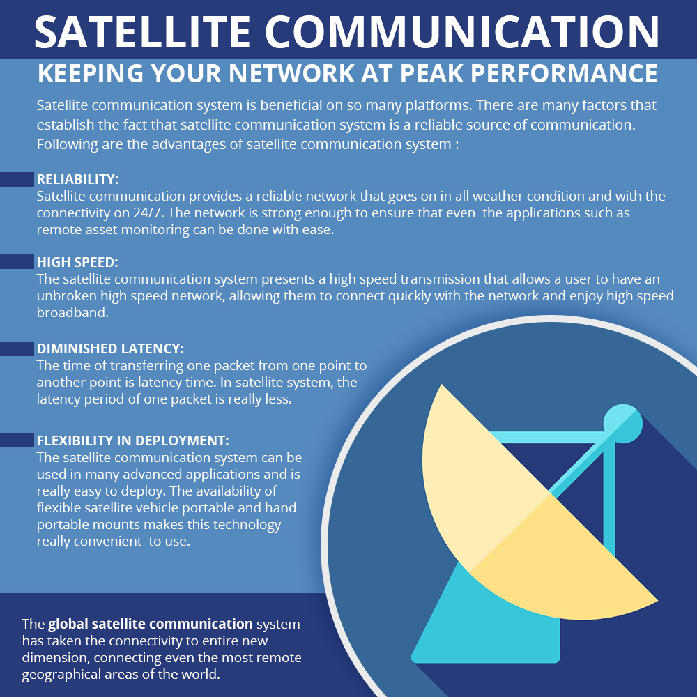 communication satellites and computer networks Iris is part of cisco's initiative to transform satellite networks  delivery of  information to a group of destination computers simultaneously in.
